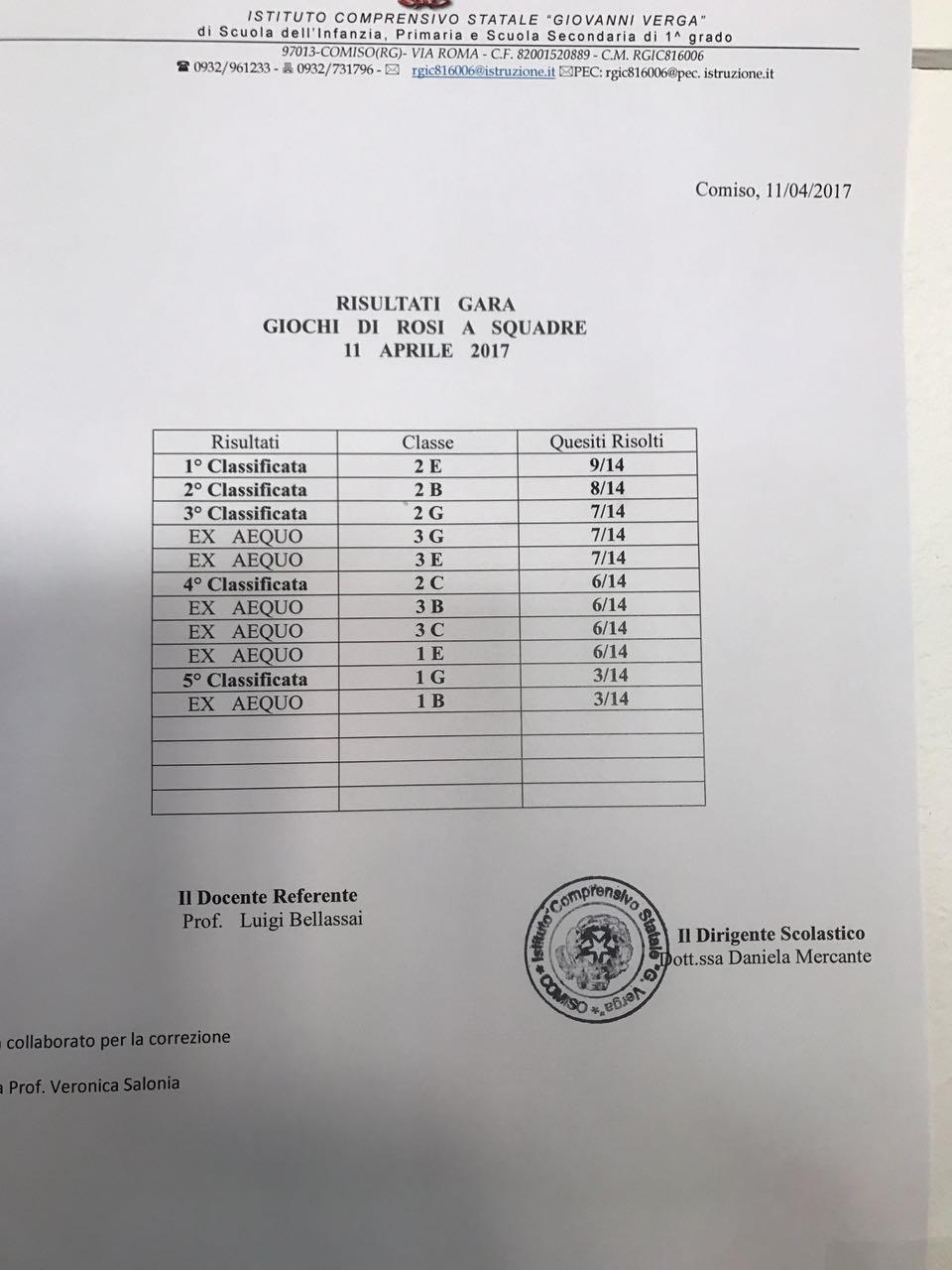 Giochi Matematici Di Rosy A Squadre Istituto Comprensivo Statale